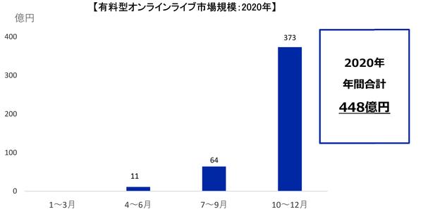 20210212piasouken-3.png